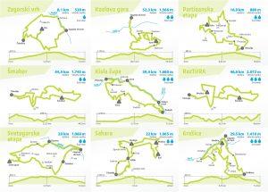 Gorske kolesarske etape